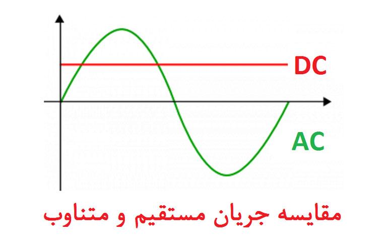 تفاوت برق مستقیم و متناوب