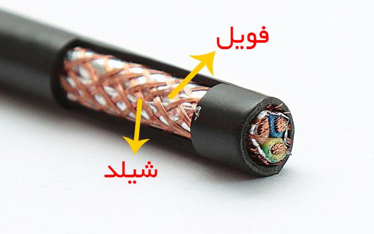 کابل شیلددار